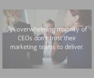 An overwhelming majority of CEOs do not trust their marketing teams to deliver.